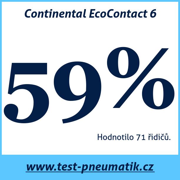 Test pneumatik Continental EcoContact 6