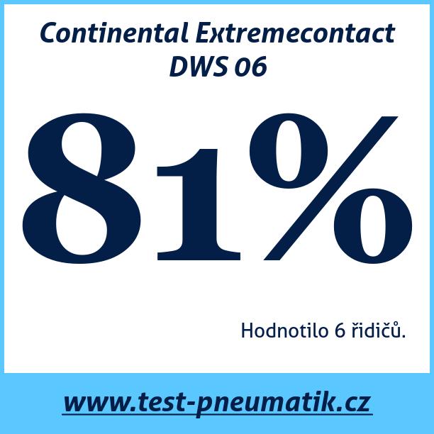 Test pneumatik Continental Extremecontact DWS 06