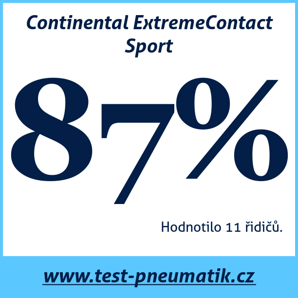 Test pneumatik Continental ExtremeContact Sport