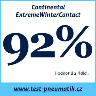 Test pneumatik Continental ExtremeWinterContact