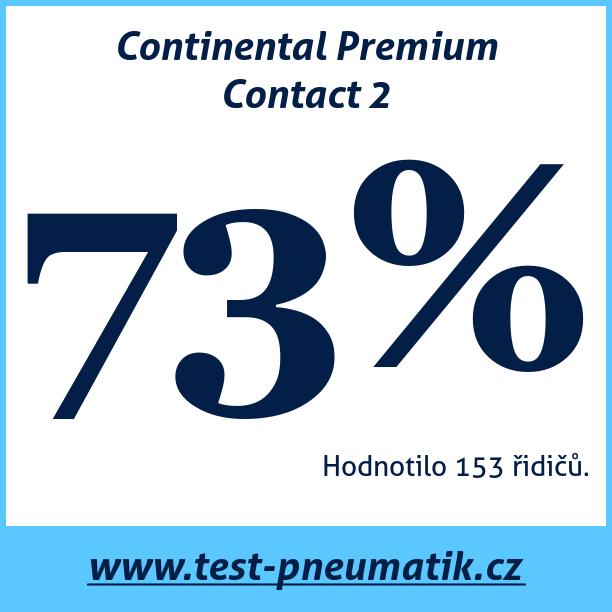 Test pneumatik Continental Premium Contact 2
