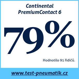 Test pneumatik Continental PremiumContact 6