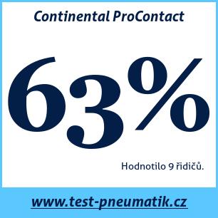 Test pneumatik Continental ProContact