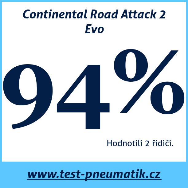 Test pneumatik Continental Road Attack 2 Evo