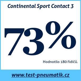 Test pneumatik Continental Sport Contact 3