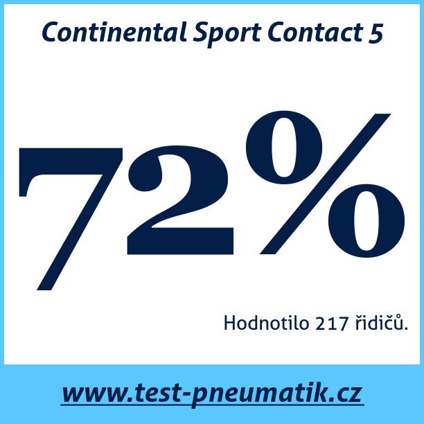 Test pneumatik Continental Sport Contact 5
