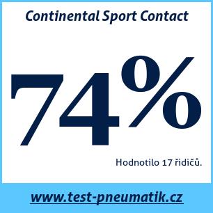 Test pneumatik Continental Sport Contact