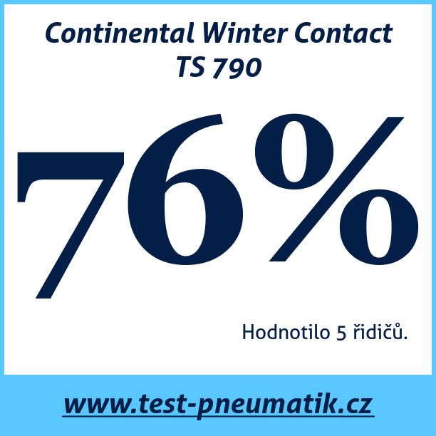 Test pneumatik Continental Winter Contact TS 790
