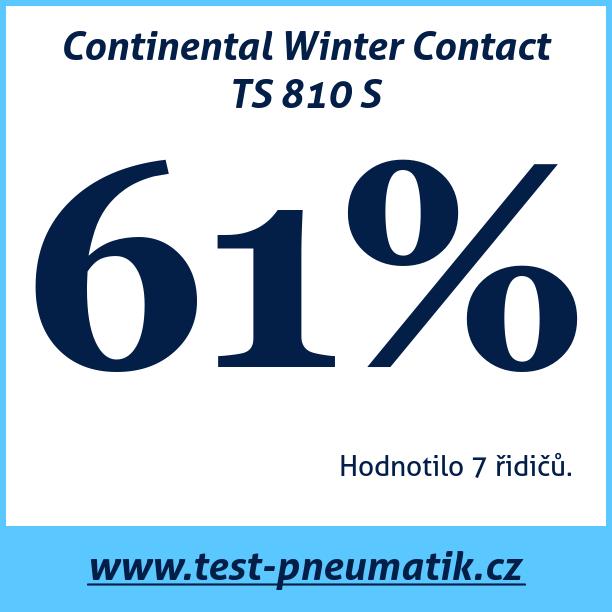 Test pneumatik Continental Winter Contact TS 810 S