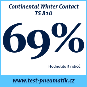 Test pneumatik Continental Winter Contact TS 810