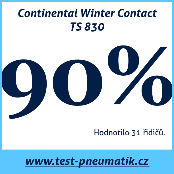 Test pneumatik Continental Winter Contact TS 830