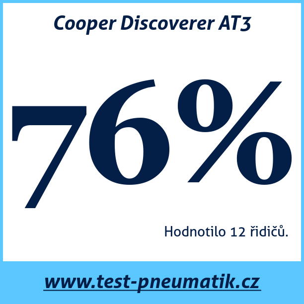 Test pneumatik Cooper Discoverer AT3