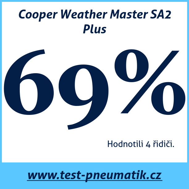 Test pneumatik Cooper Weather Master SA2 Plus