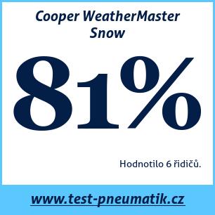 Test pneumatik Cooper WeatherMaster Snow