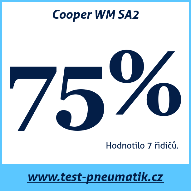 Test pneumatik Cooper WM SA2