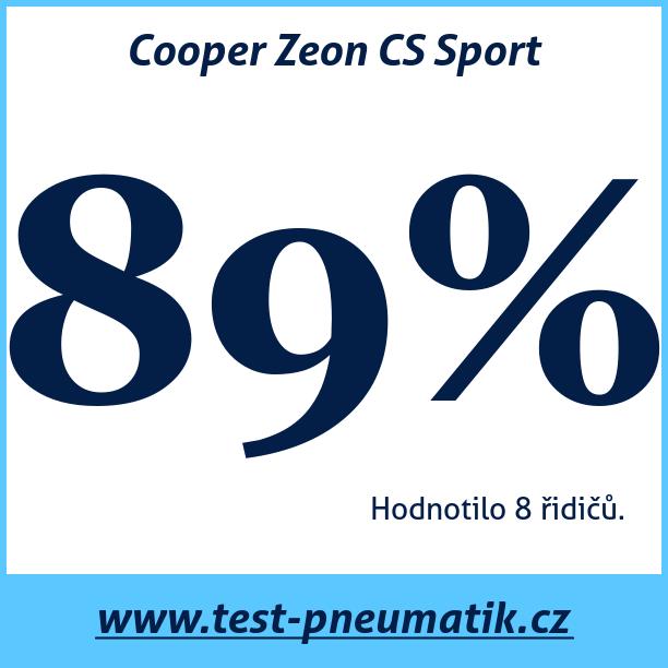 Test pneumatik Cooper Zeon CS Sport