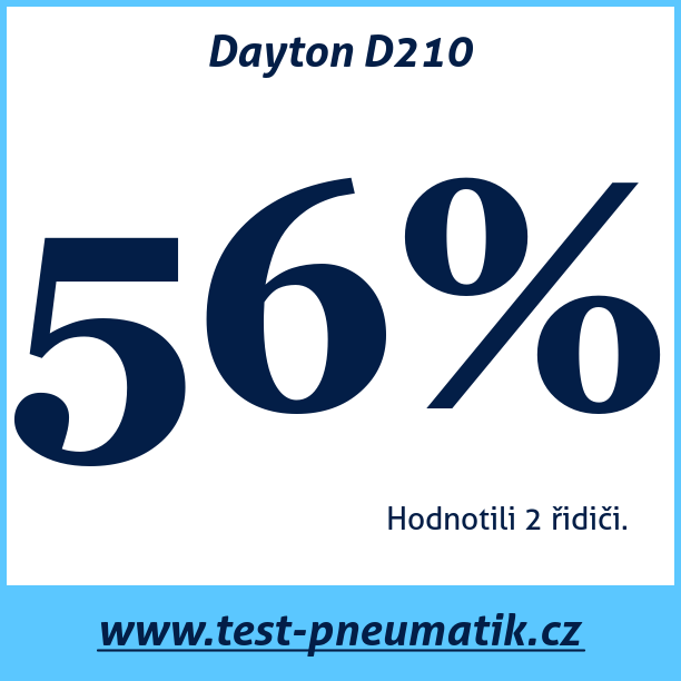 Test pneumatik Dayton D210