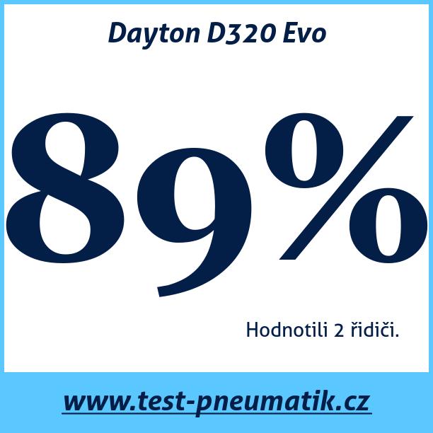 Test pneumatik Dayton D320 Evo