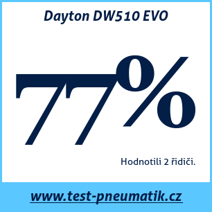 Test pneumatik Dayton DW510 EVO