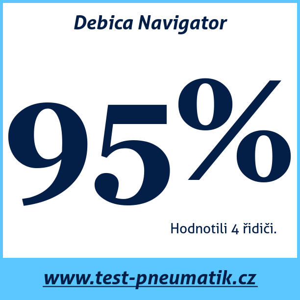 Test pneumatik Debica Navigator