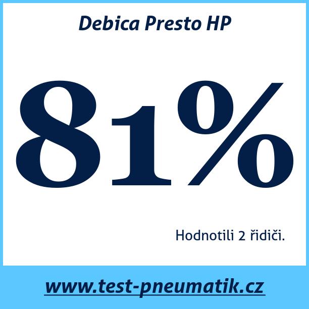 Test pneumatik Debica Presto HP
