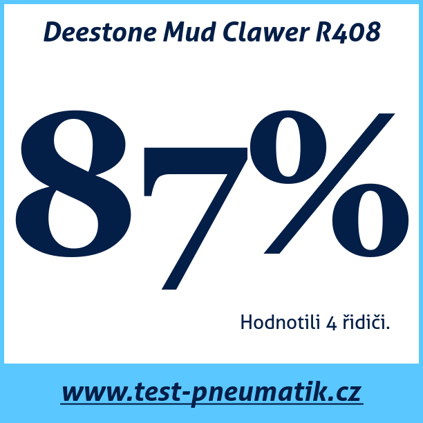 Test pneumatik Deestone Mud Clawer R408