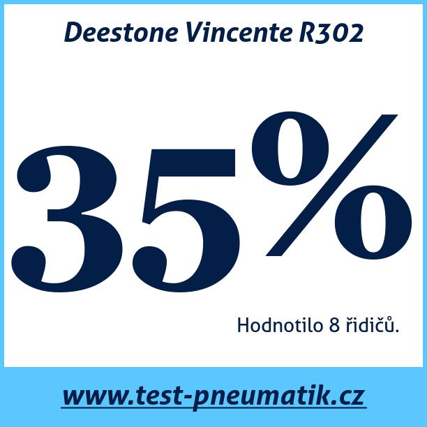 Test pneumatik Deestone Vincente R302