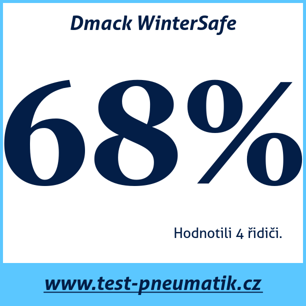Test pneumatik Dmack WinterSafe
