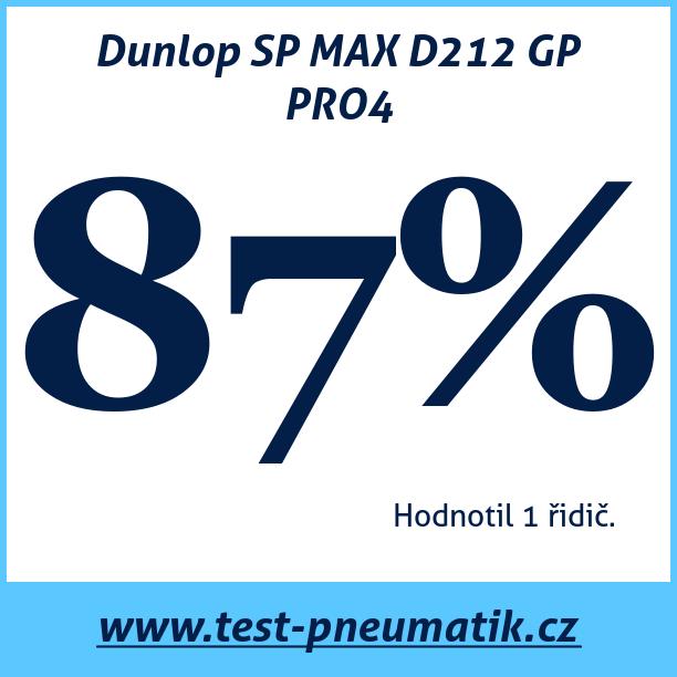 Test pneumatik Dunlop SP MAX D212 GP PRO4