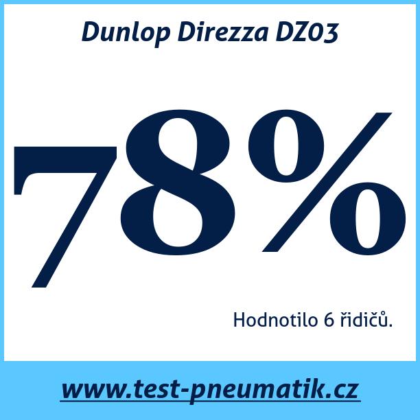 Test pneumatik Dunlop Direzza DZ03