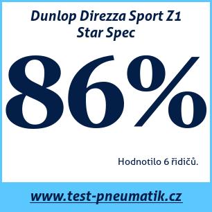 Test pneumatik Dunlop Direzza Sport Z1 Star Spec