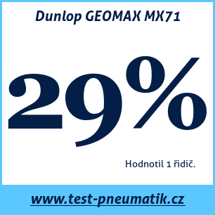 Test pneumatik Dunlop GEOMAX MX71