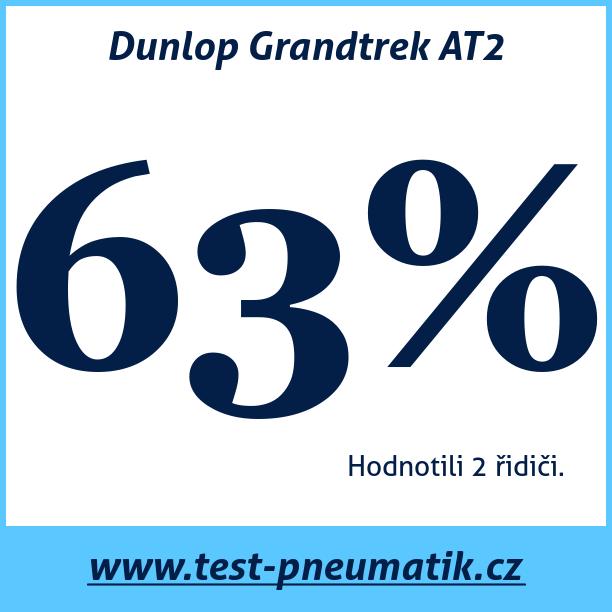 Test pneumatik Dunlop Grandtrek AT2