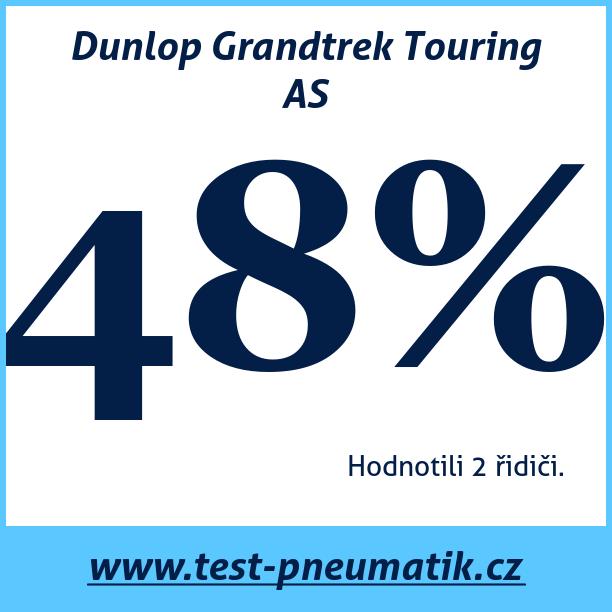 Test pneumatik Dunlop Grandtrek Touring AS