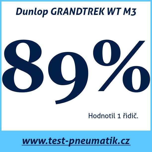 Test pneumatik Dunlop GRANDTREK WT M3
