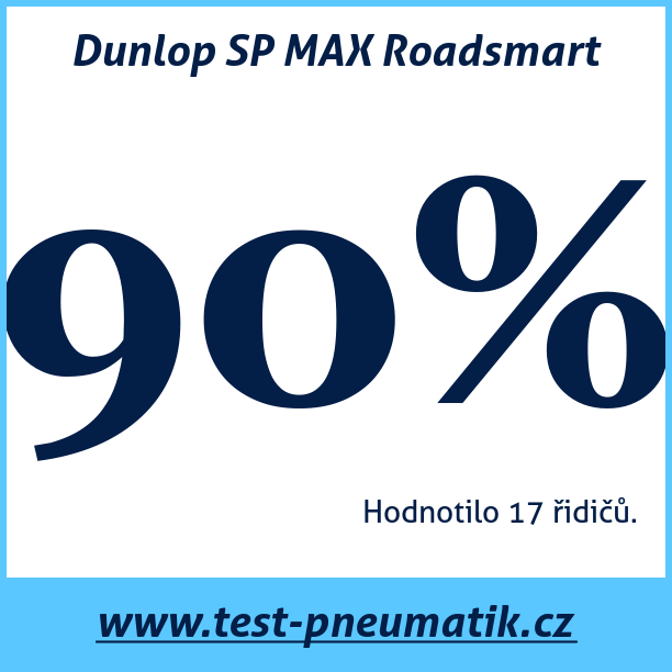 Test pneumatik Dunlop SP MAX Roadsmart