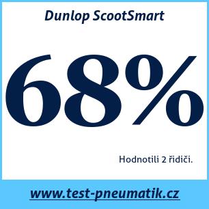 Test pneumatik Dunlop ScootSmart