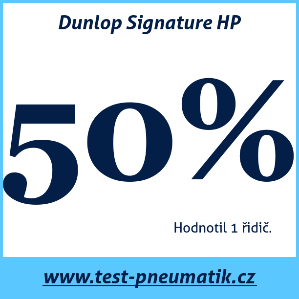 Test pneumatik Dunlop Signature HP