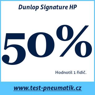 Test pneumatik Dunlop Signature HP