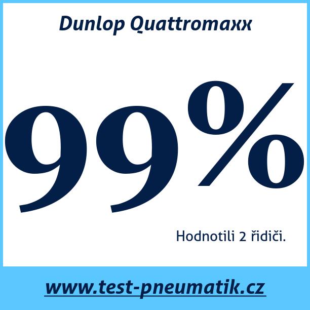 Test pneumatik Dunlop Quattromaxx