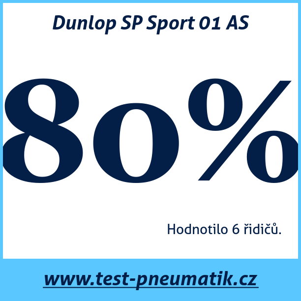 Test pneumatik Dunlop SP Sport 01 AS