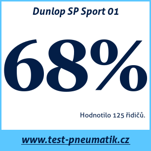 Test pneumatik Dunlop SP Sport 01