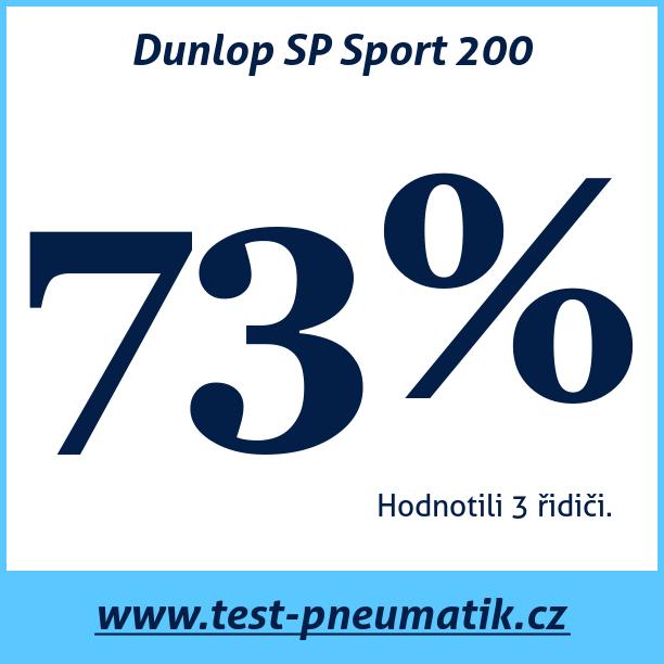 Test pneumatik Dunlop SP Sport 200