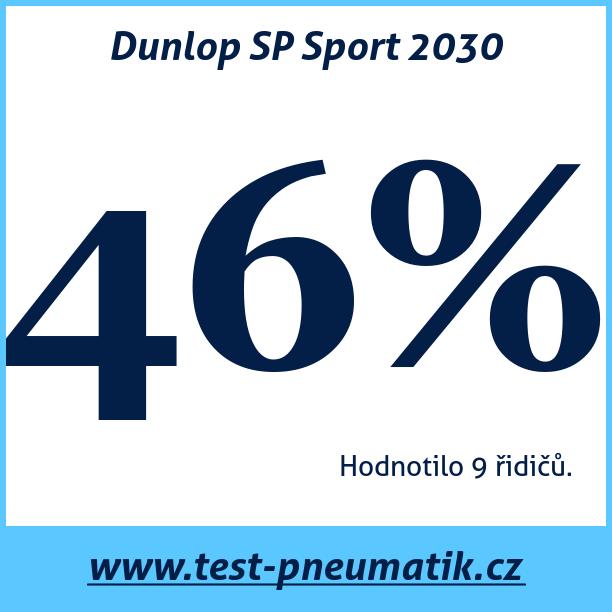 Test pneumatik Dunlop SP Sport 2030