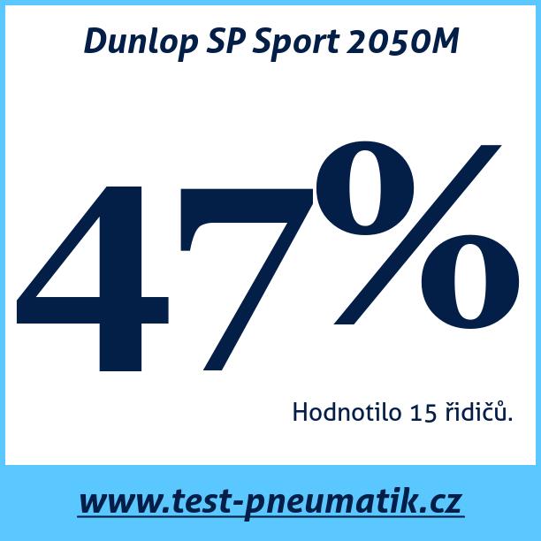 Test pneumatik Dunlop SP Sport 2050M