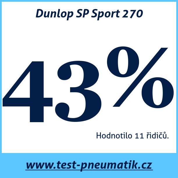 Test pneumatik Dunlop SP Sport 270