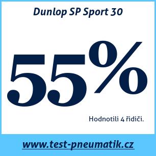 Test pneumatik Dunlop SP Sport 30