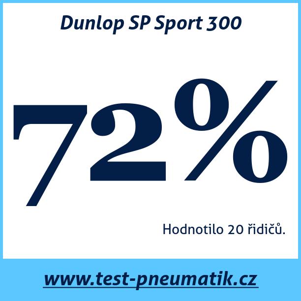 Test pneumatik Dunlop SP Sport 300