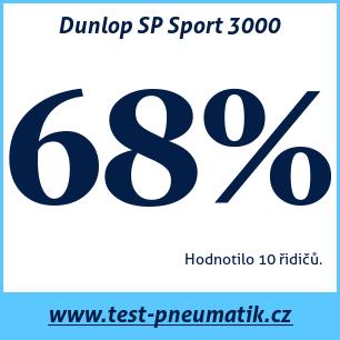 Test pneumatik Dunlop SP Sport 3000