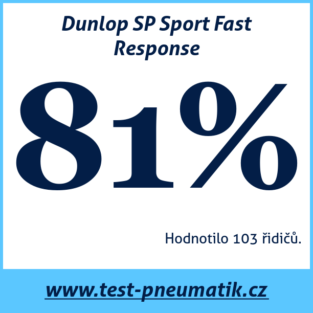 Test pneumatik Dunlop SP Sport Fast Response